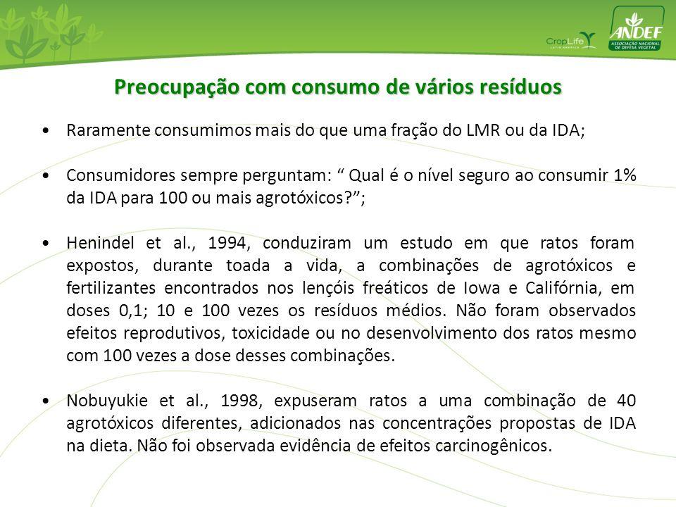 Preocupação com consumo de vários resíduos