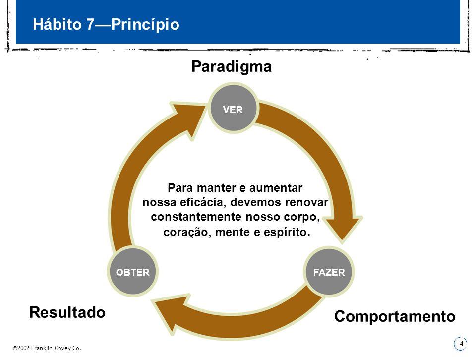 Hábito 7—Princípio Paradigma Resultado Comportamento