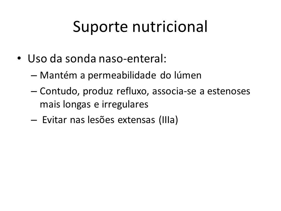 Suporte nutricional Uso da sonda naso-enteral: