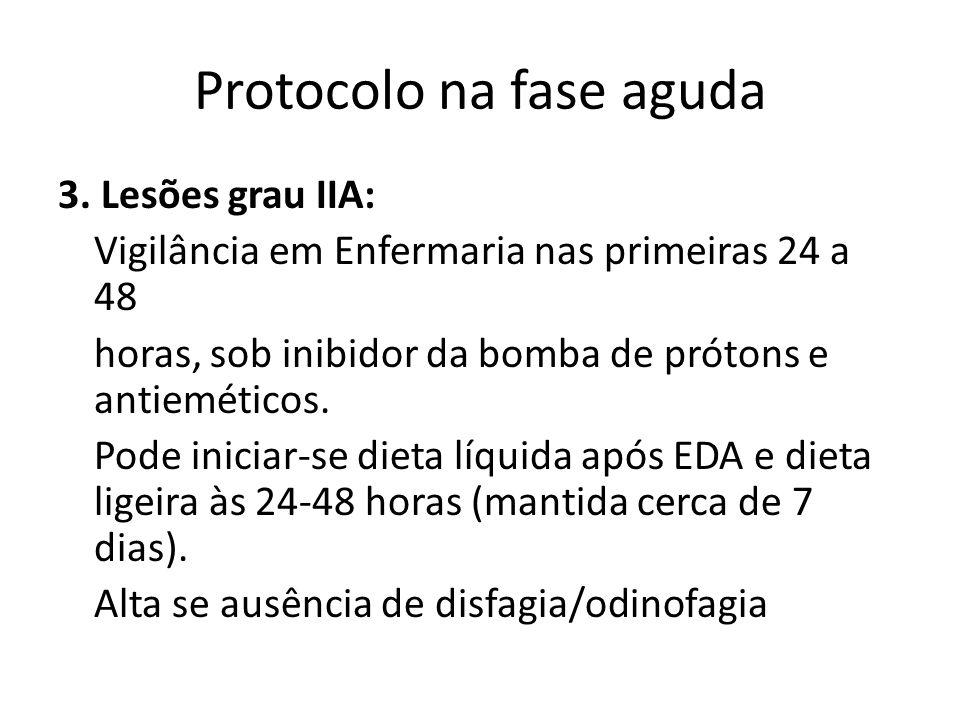Protocolo na fase aguda
