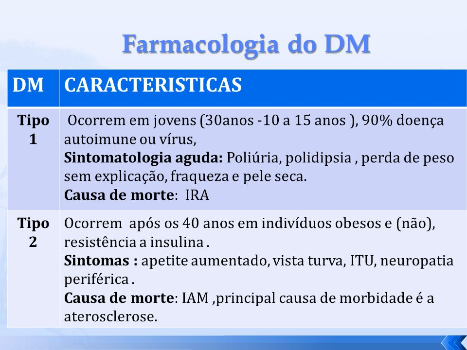 Farmacologia do DM DM CARACTERISTICAS Tipo 1