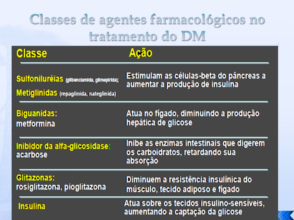 Classes de agentes farmacológicos no tratamento do DM