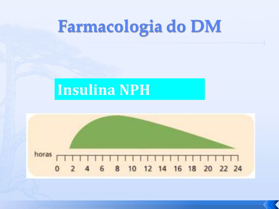 Farmacologia do DM Insulina NPH