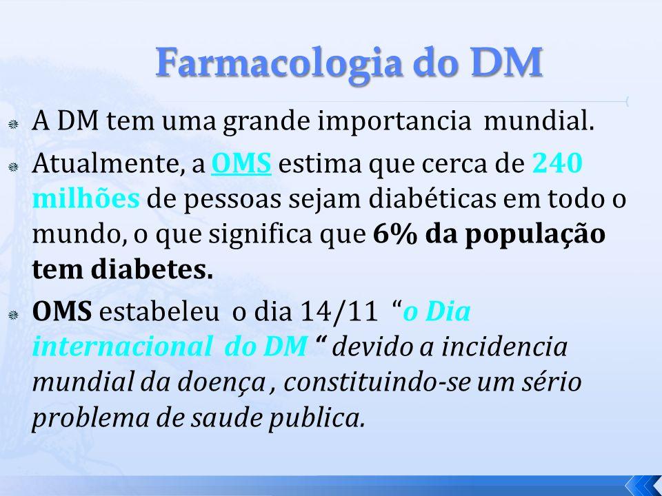 Farmacologia do DM A DM tem uma grande importancia mundial.