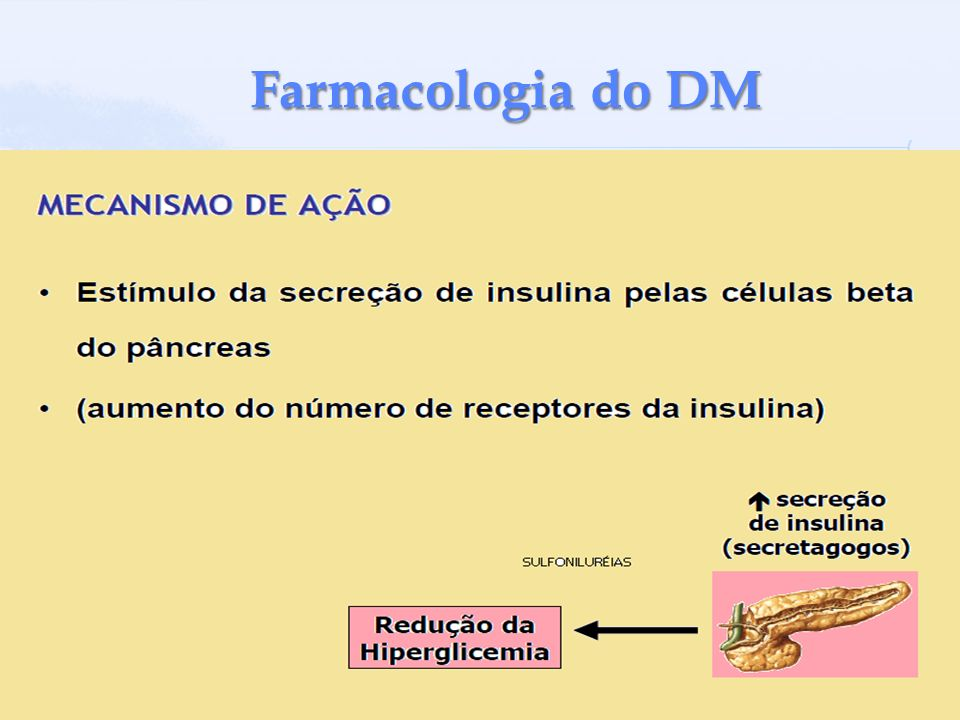 Farmacologia do DM