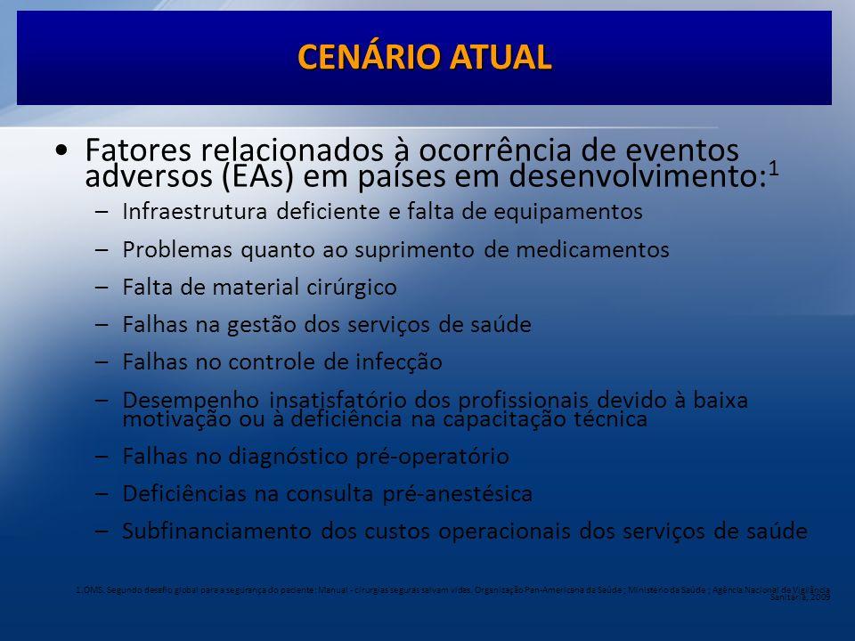CENÁRIO ATUAL Fatores relacionados à ocorrência de eventos adversos (EAs) em países em desenvolvimento:1.