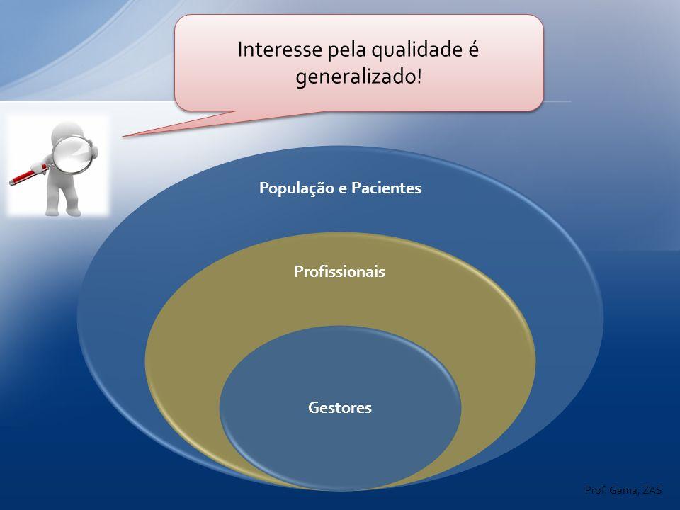 Interesse pela qualidade é generalizado!