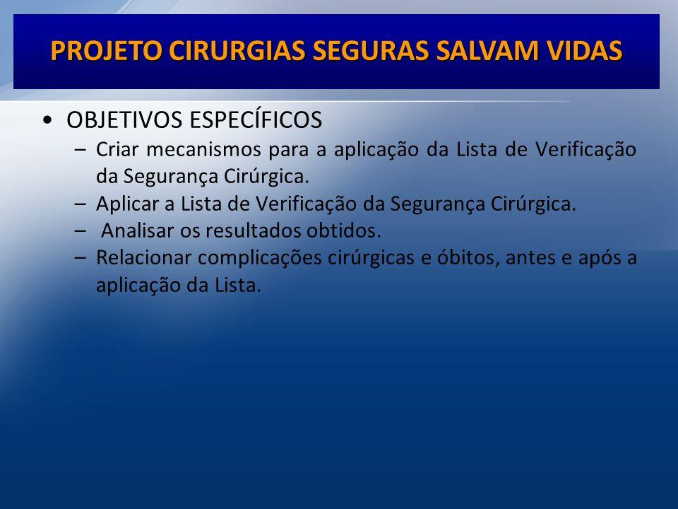 PROJETO CIRURGIAS SEGURAS SALVAM VIDAS