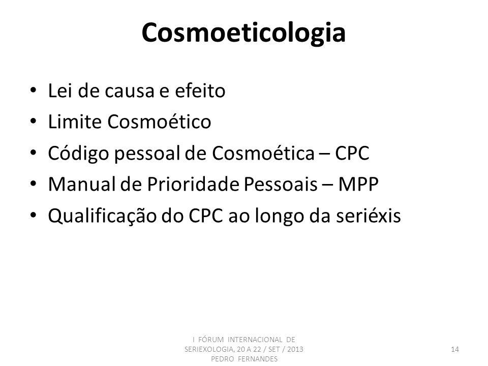 Conviviologia (companhias)