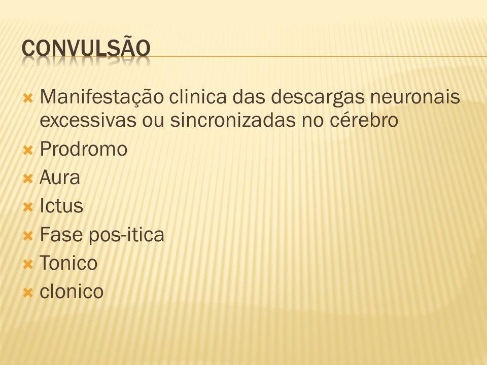 Convulsão Manifestação clinica das descargas neuronais excessivas ou sincronizadas no cérebro. Prodromo.