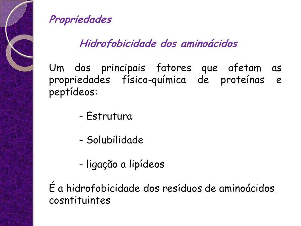 Propriedades Hidrofobicidade dos aminoácidos. Um dos principais fatores que afetam as propriedades físico-química de proteínas e peptídeos: