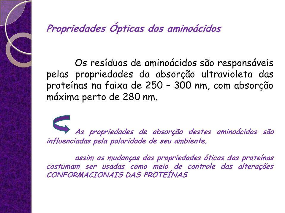 Propriedades Ópticas dos aminoácidos