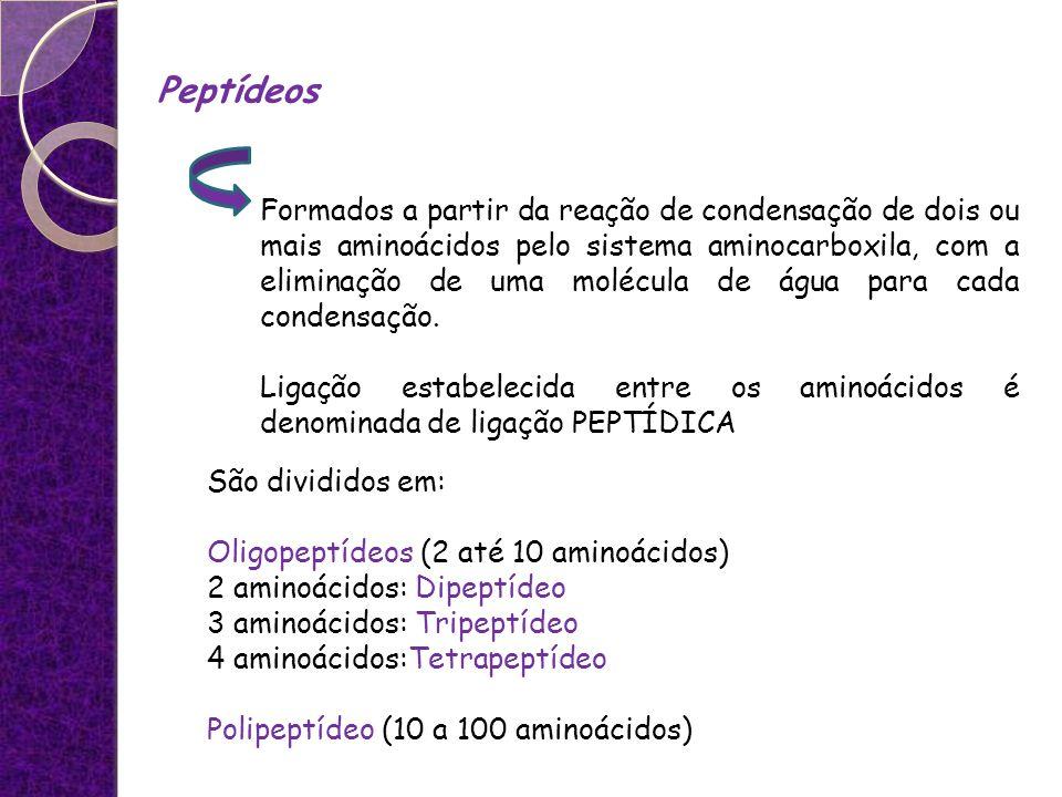 Peptídeos