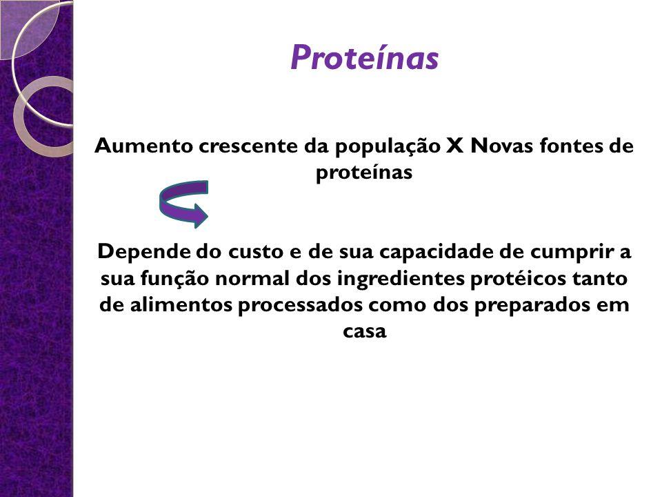 Aumento crescente da população X Novas fontes de proteínas