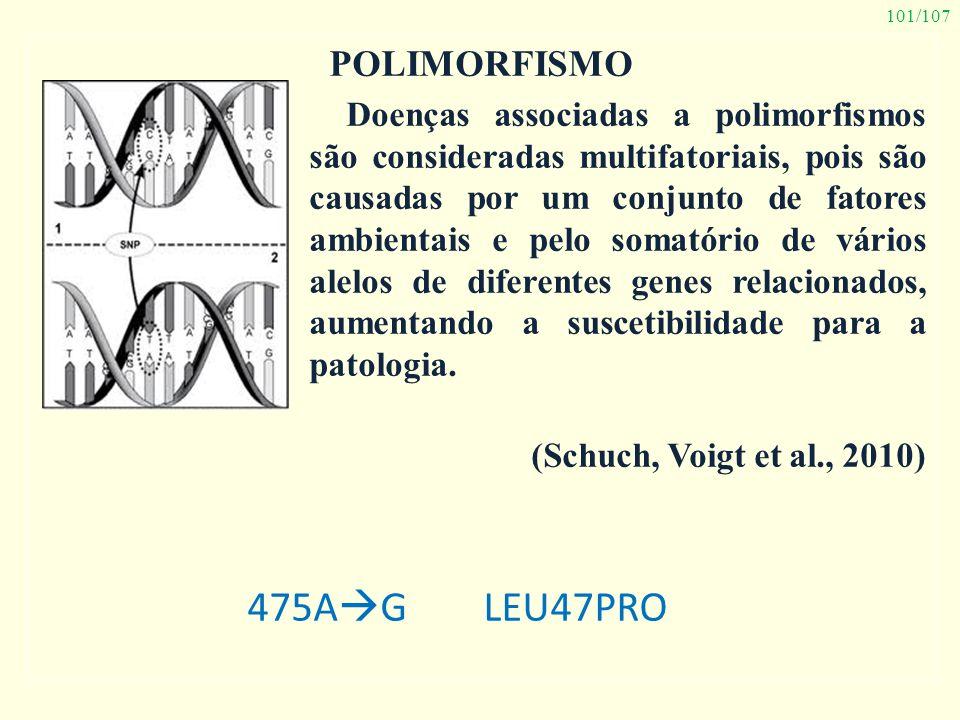 475AG LEU47PRO Polimorfismo