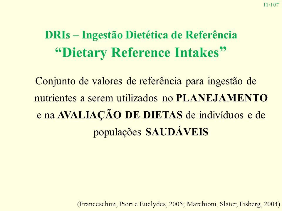 DRIs – Ingestão Dietética de Referência Dietary Reference Intakes