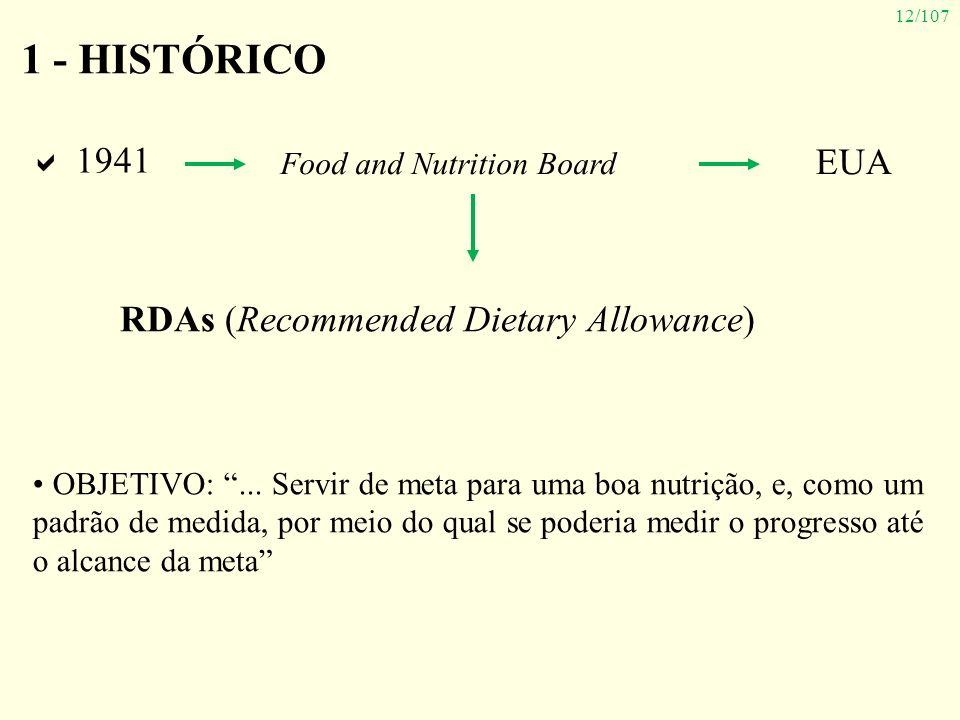1 - HISTÓRICO  1941 EUA RDAs (Recommended Dietary Allowance)
