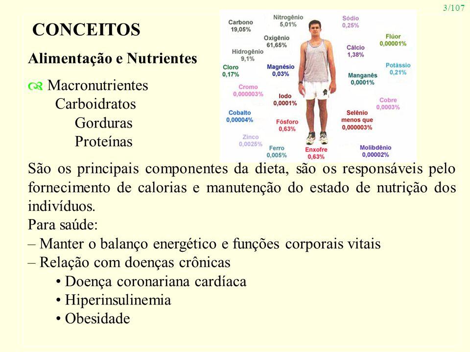 CONCEITOS Alimentação e Nutrientes Macronutrientes Carboidratos
