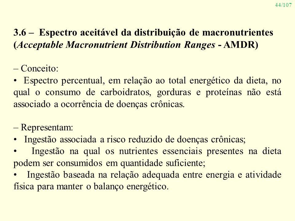 3.6 – Espectro aceitável da distribuição de macronutrientes