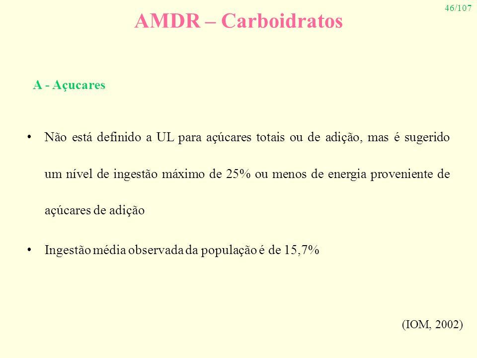 AMDR – Carboidratos A - Açucares