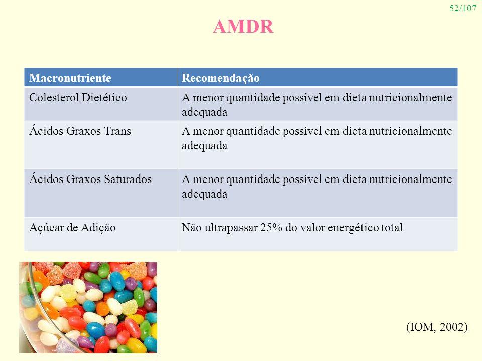 AMDR Macronutriente Recomendação Colesterol Dietético