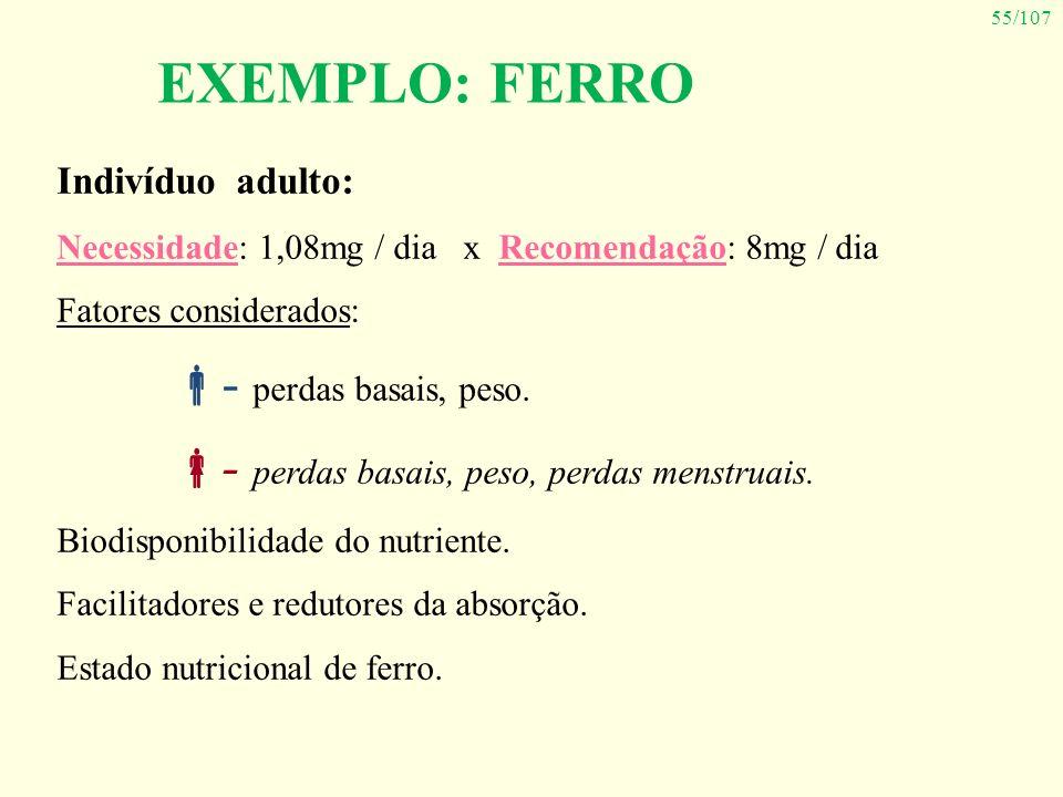 EXEMPLO: FERRO Indivíduo adulto: