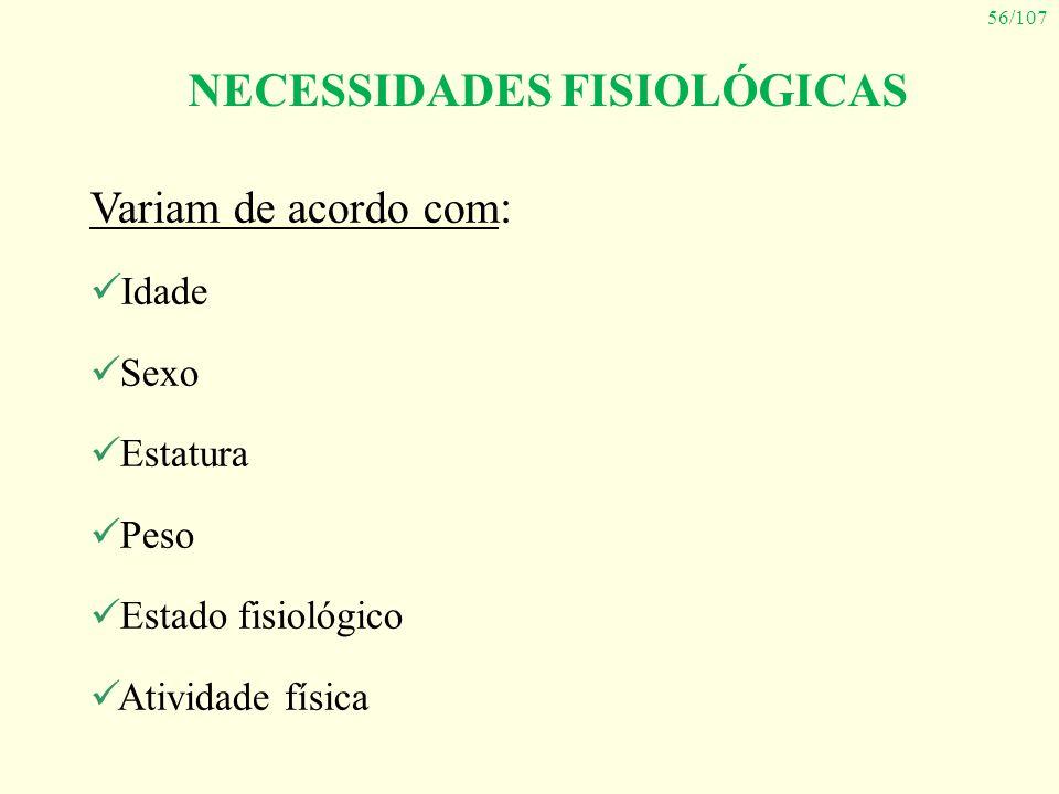NECESSIDADES FISIOLÓGICAS