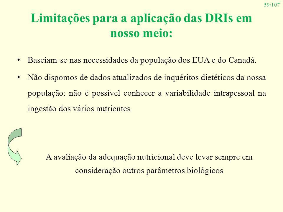 Limitações para a aplicação das DRIs em nosso meio: