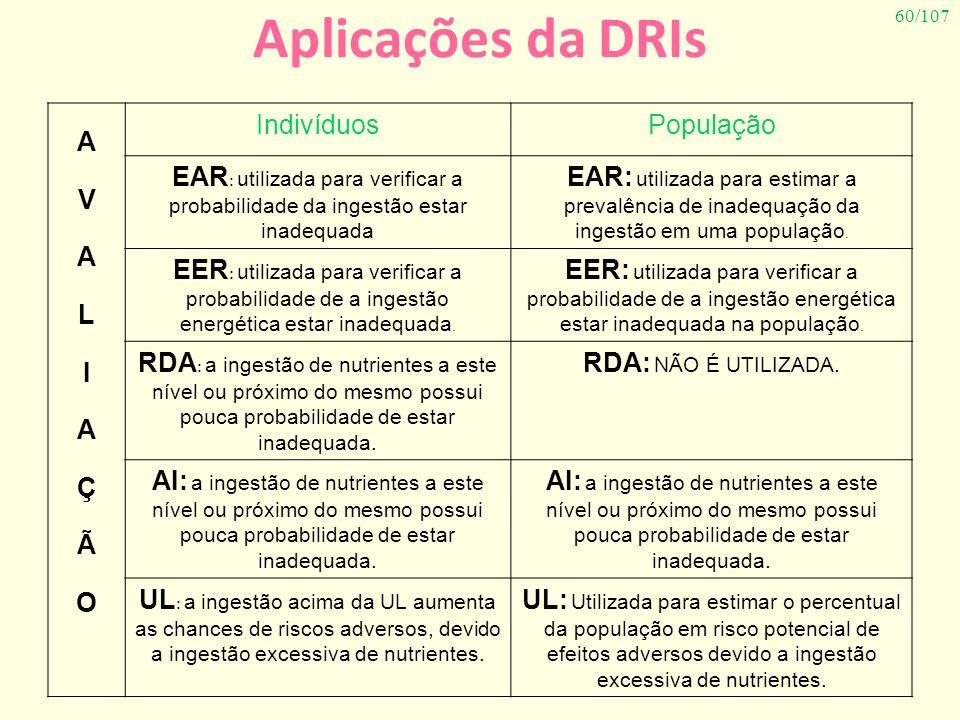Aplicações da DRIs A V L I Ç Ã O Indivíduos População