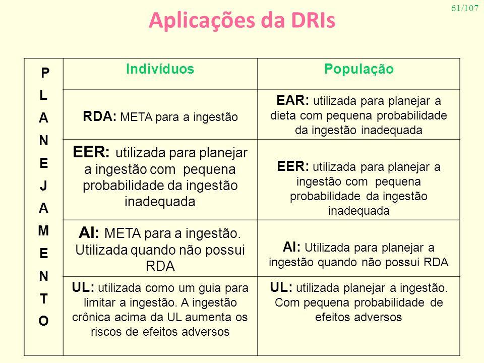 Aplicações da DRIs P. L. A. N. E. J. M. T. O. Indivíduos. População. RDA: META para a ingestão.