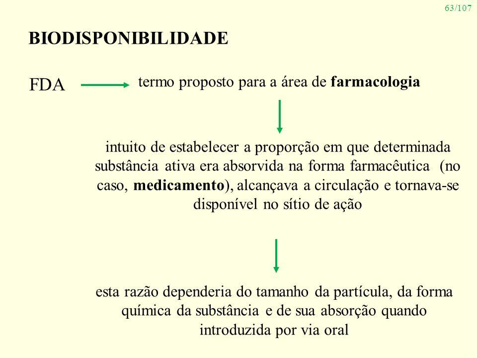 BIODISPONIBILIDADE FDA termo proposto para a área de farmacologia