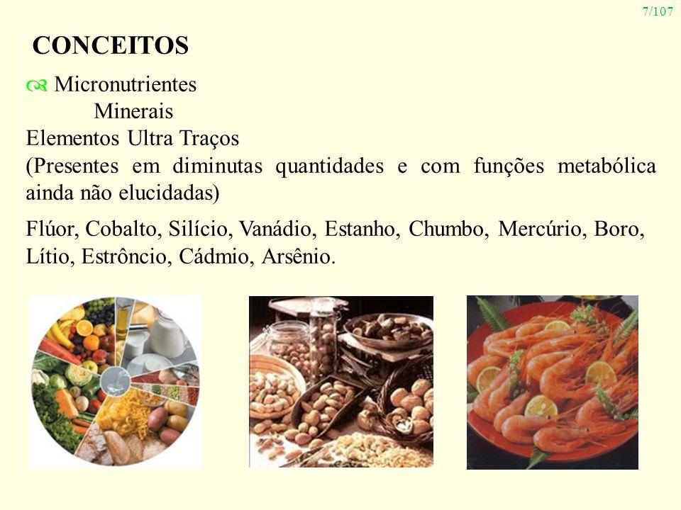 CONCEITOS Micronutrientes Minerais Elementos Ultra Traços
