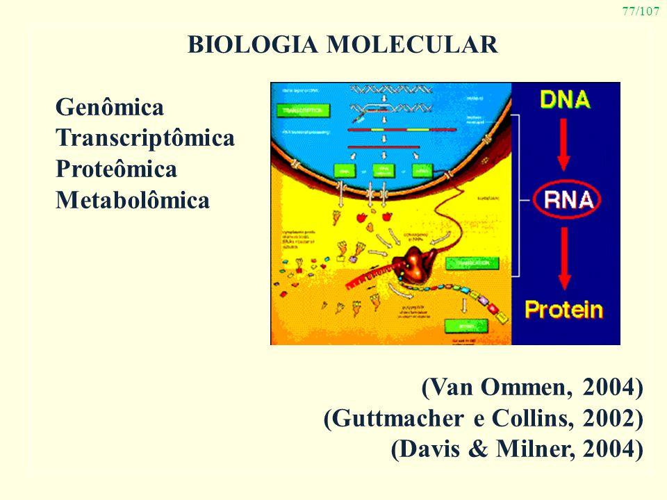 Biologia Molecular Genômica. Transcriptômica. Proteômica. Metabolômica. (Van Ommen, 2004) (Guttmacher e Collins, 2002)