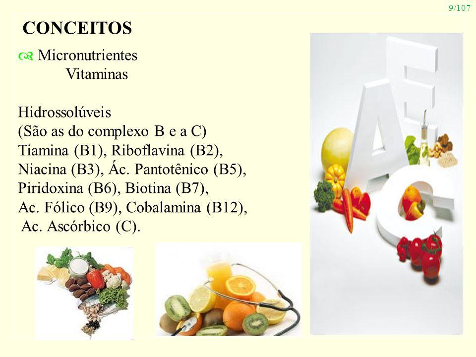 CONCEITOS Micronutrientes Vitaminas Hidrossolúveis