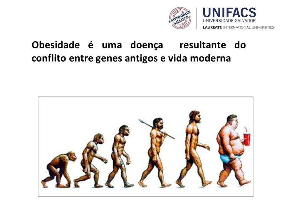 Obesidade é uma doença resultante do conflito entre genes antigos e vida moderna