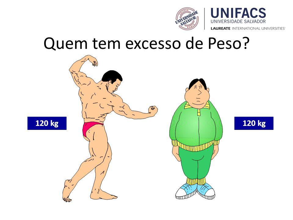 Quem tem excesso de Peso