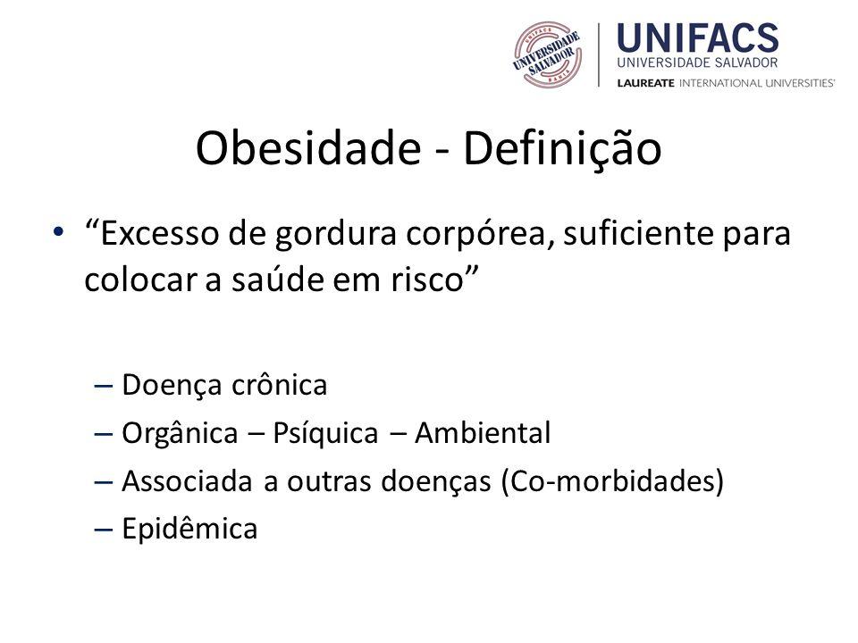 Obesidade - Definição Excesso de gordura corpórea, suficiente para colocar a saúde em risco Doença crônica.