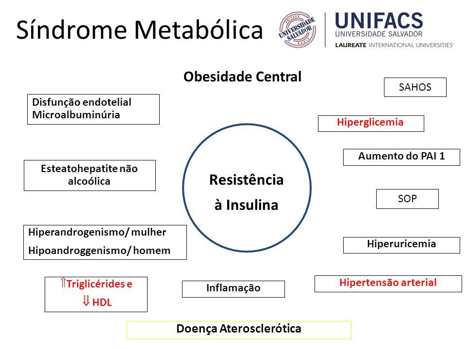 Esteatohepatite não alcoólica Doença Aterosclerótica