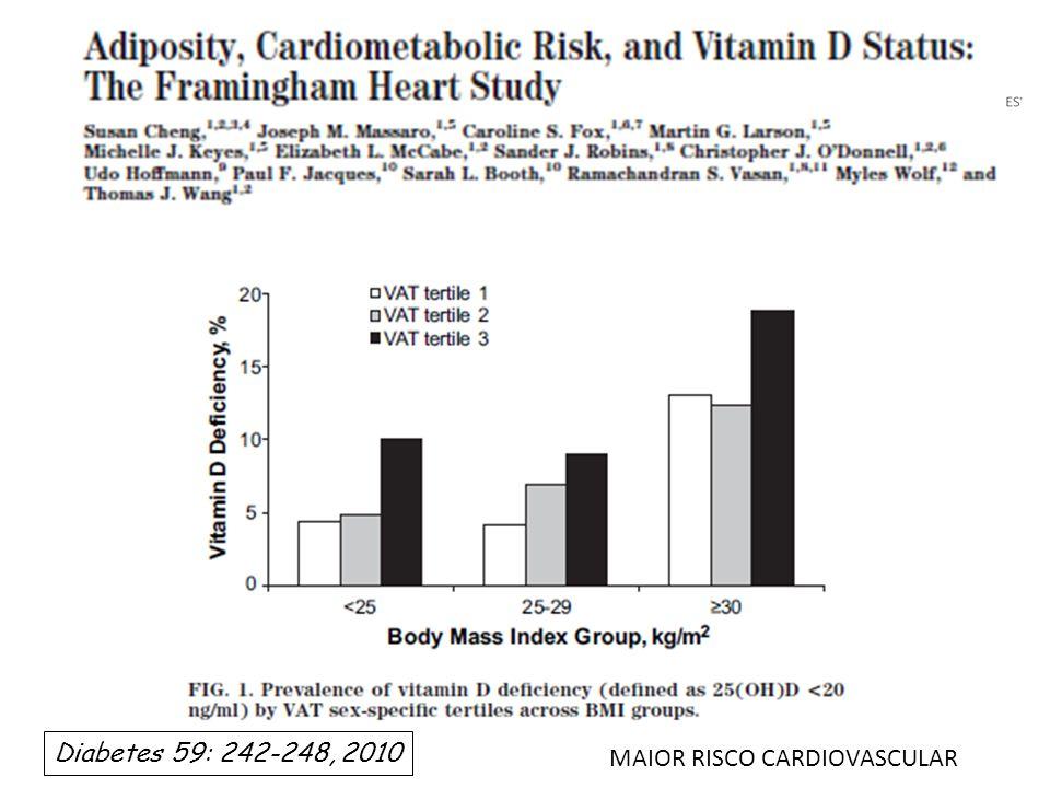 Diabetes 59: 242-248, 2010 MAIOR RISCO CARDIOVASCULAR