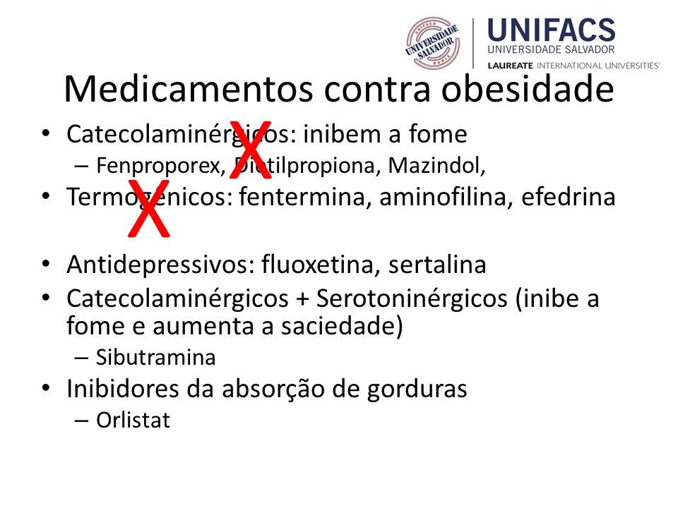 Medicamentos contra obesidade