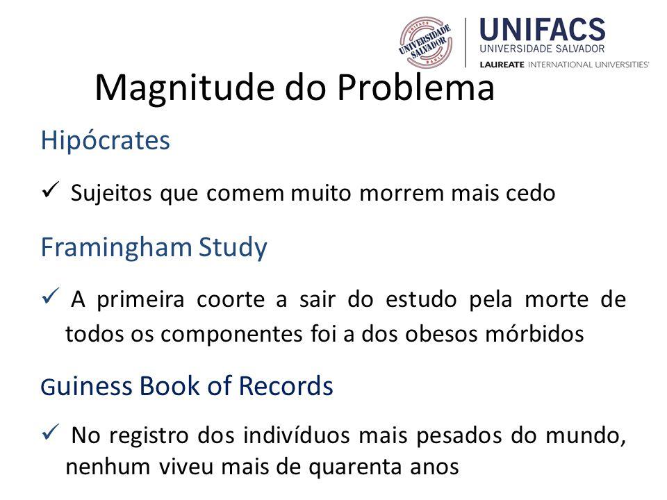 Magnitude do Problema Hipócrates Framingham Study