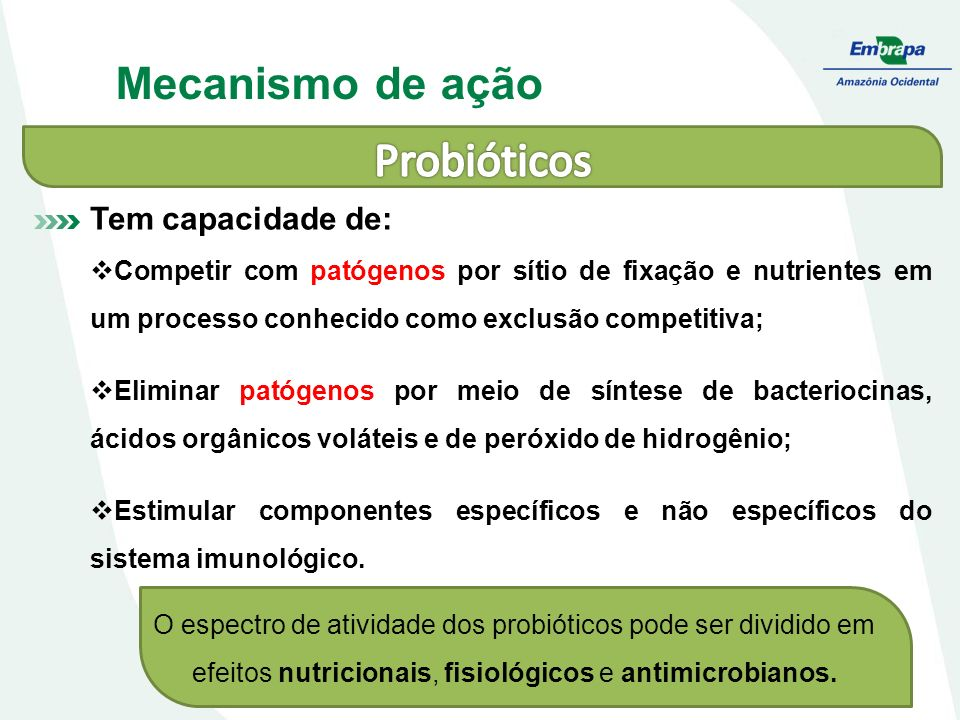 Probióticos Mecanismo de ação Tem capacidade de: