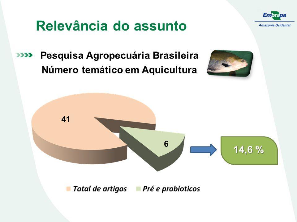 Pesquisa Agropecuária Brasileira Número temático em Aquicultura