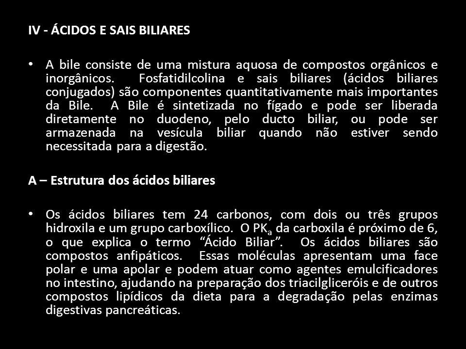 IV - ÁCIDOS E SAIS BILIARES