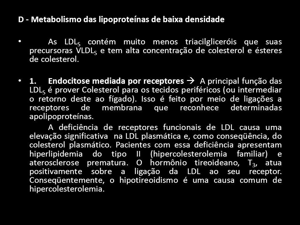 D - Metabolismo das lipoproteínas de baixa densidade