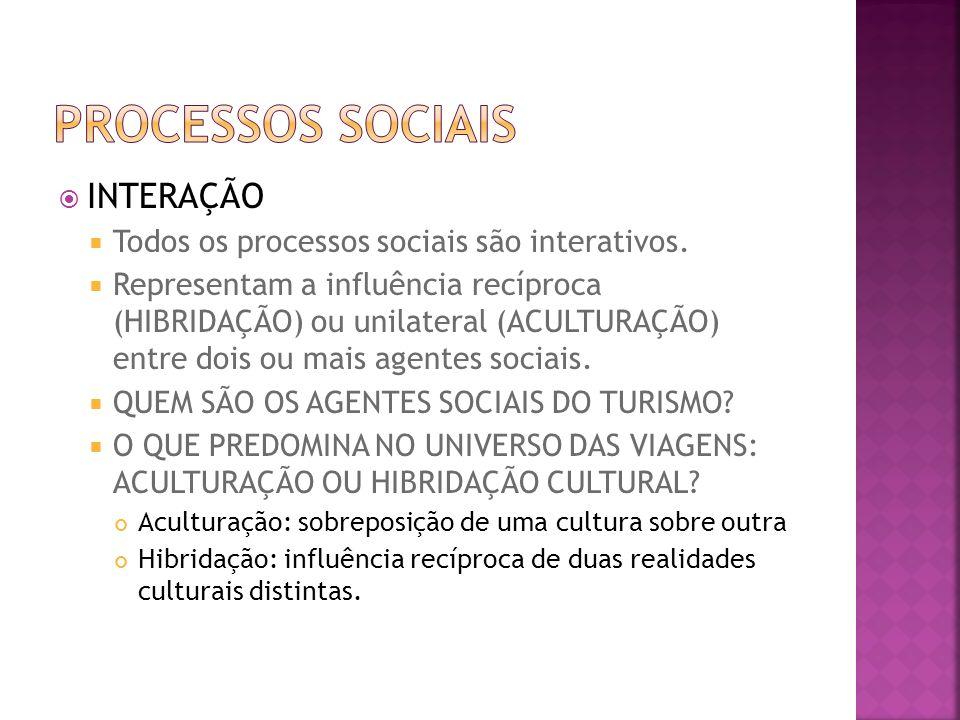 PROCESSOS SOCIAIS INTERAÇÃO