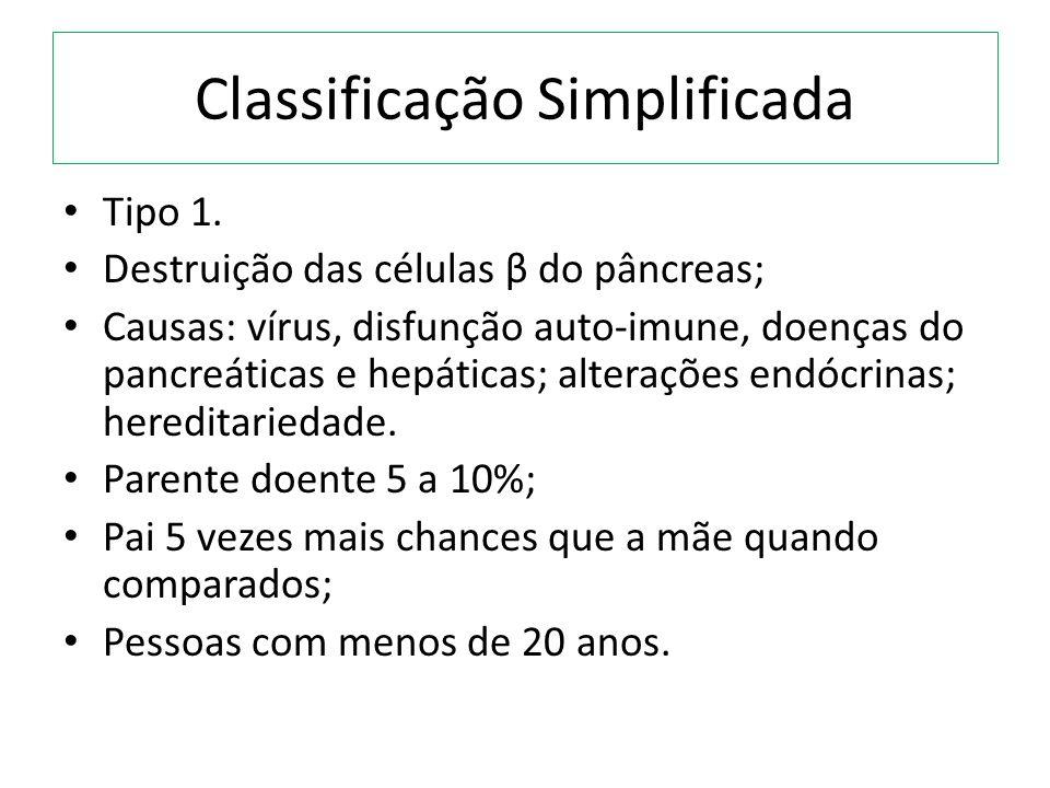 Classificação Simplificada