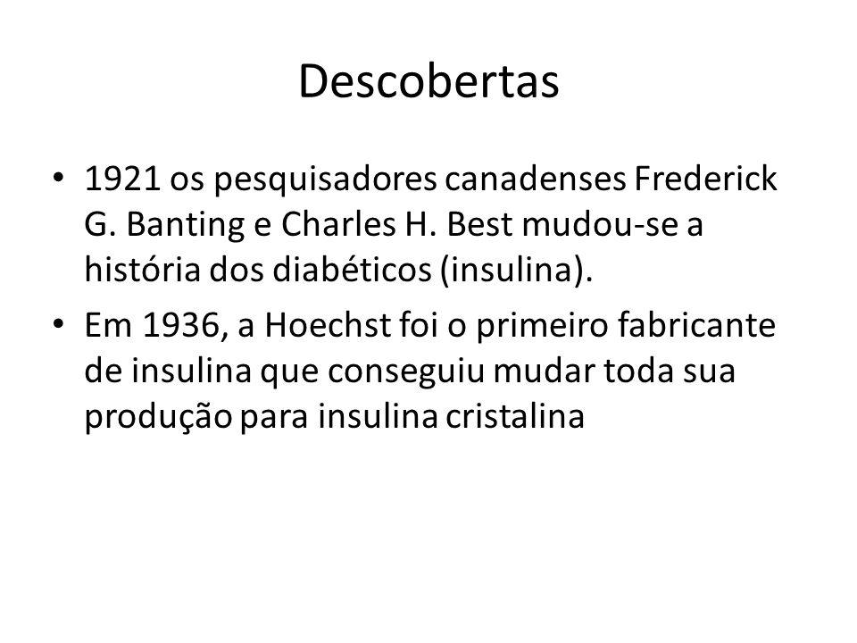 Descobertas 1921 os pesquisadores canadenses Frederick G. Banting e Charles H. Best mudou-se a história dos diabéticos (insulina).