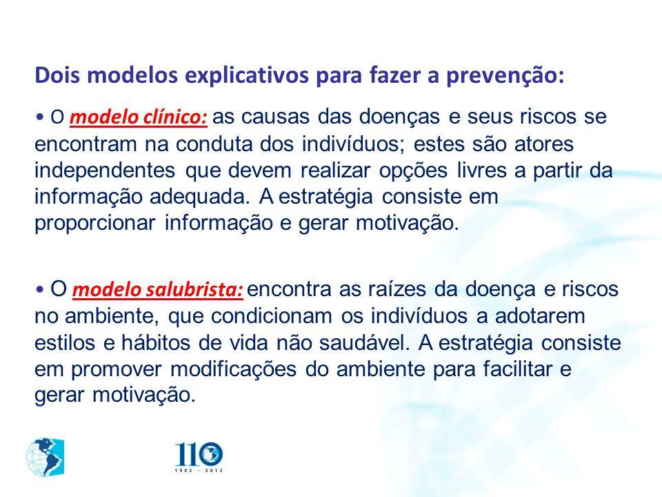 Dois modelos explicativos para fazer a prevenção: