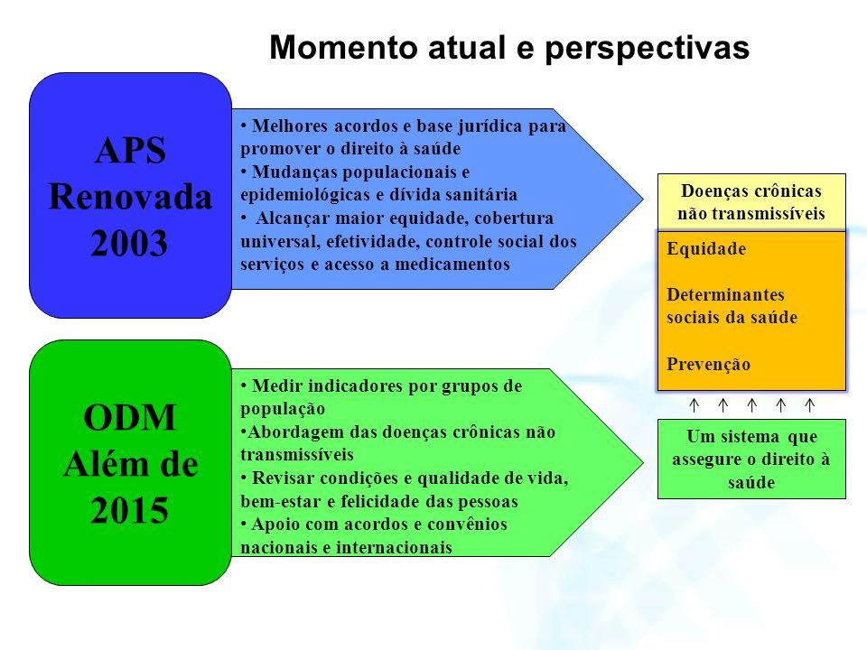 APS Renovada 2003 ODM Além de 2015